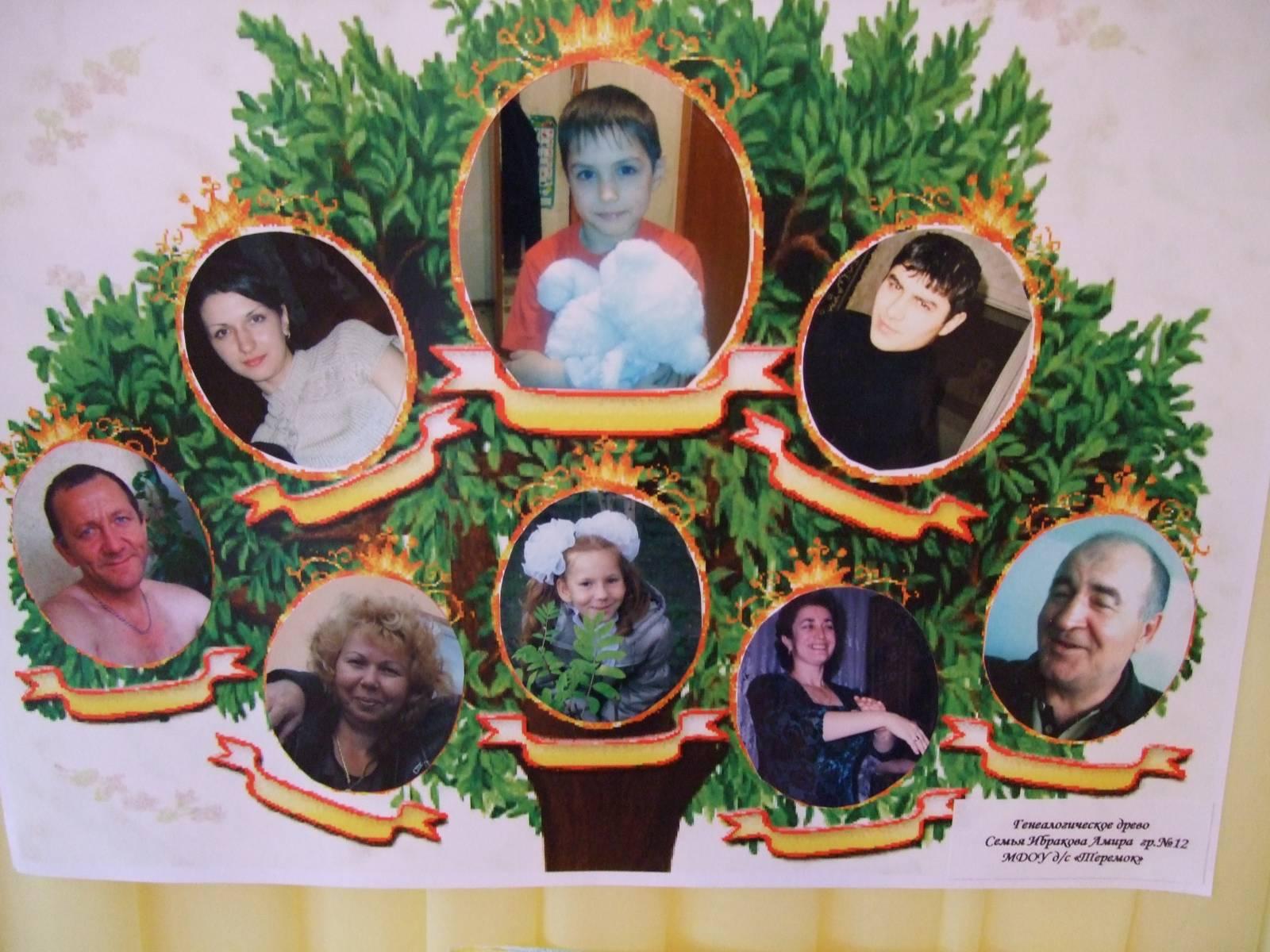 Поделки из фото семья